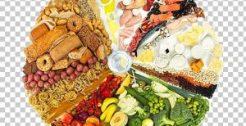 Alimentos Dieteticos